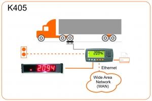 Weighing Indicator K405 Static Axle